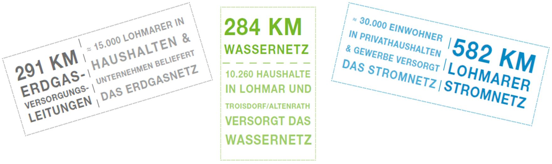 Tag der Daseinsvorsorge am 23.06.2019: Die Stadtwerke Lohmar sind für Sie da!